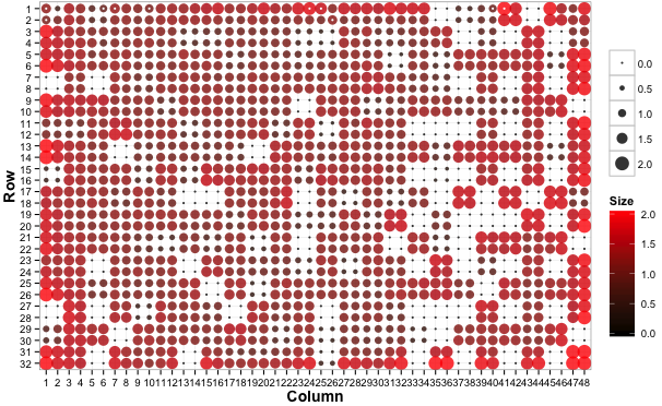 gitter – An R Package for Quantification of Pinned Microbial Cultures